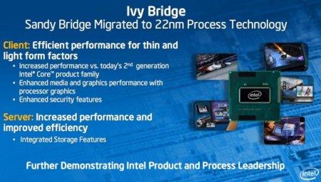 Дата выхода Intel Ivy Bridge  : новые процессоры ожидаются 29 апреля